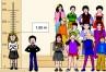 Šeštos klasės mokinių vidutinis ūgis