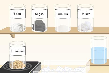 Fizikiniai ir cheminiai kitimai