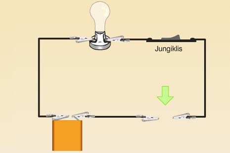 Elektros laidininkai ir izoliatoriai